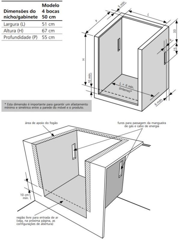 Medidas do nicho de instalação fogão 4 bocas de embutir Brastemp BYO4T