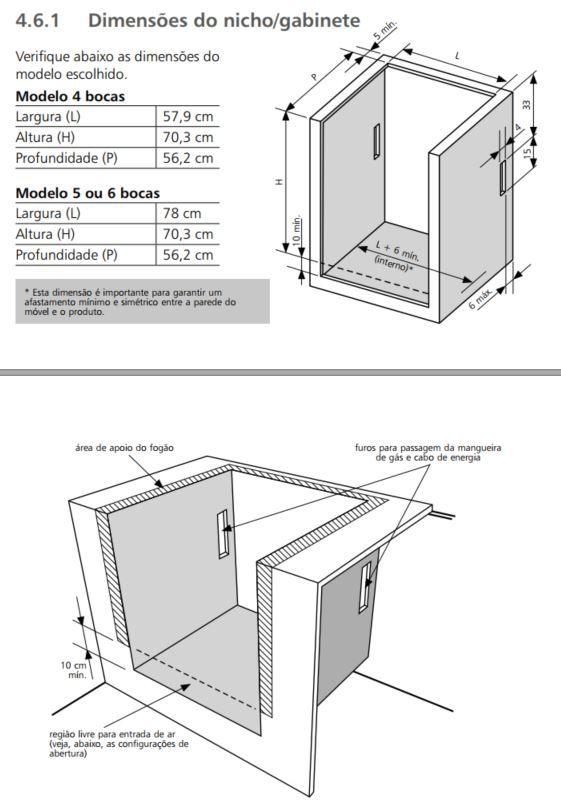 Medidas do nicho de instalação fogão 5 bocas timer digital - BYS5TAR