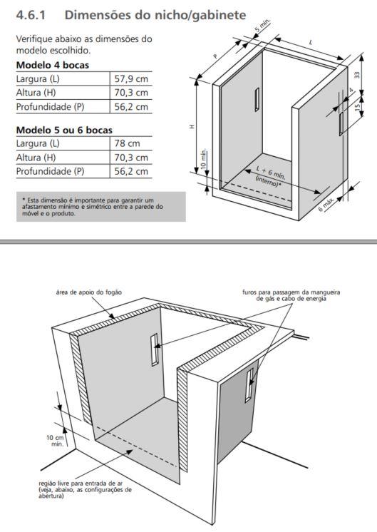 Medidas do nicho de instalação fogão 5 bocas quadrichama - BYS5VAR