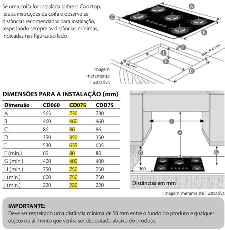 Dimensões do Nicho para Cooktop Consul CD075