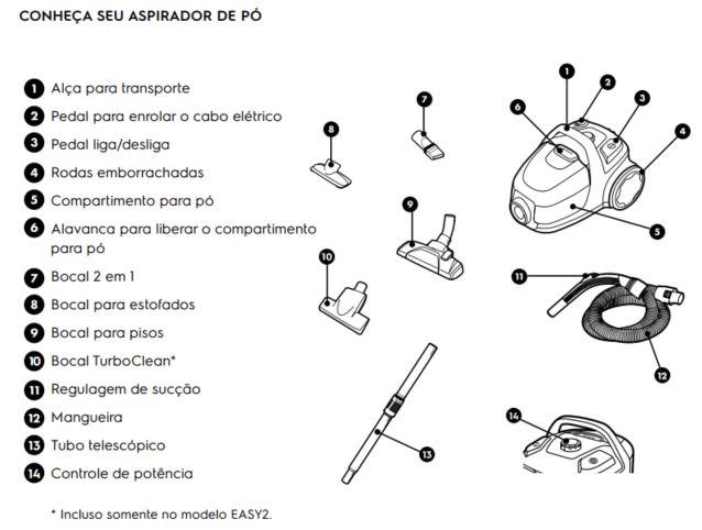 Componentes e acessórios do Aspirador de Pó Electrolux - EASY1