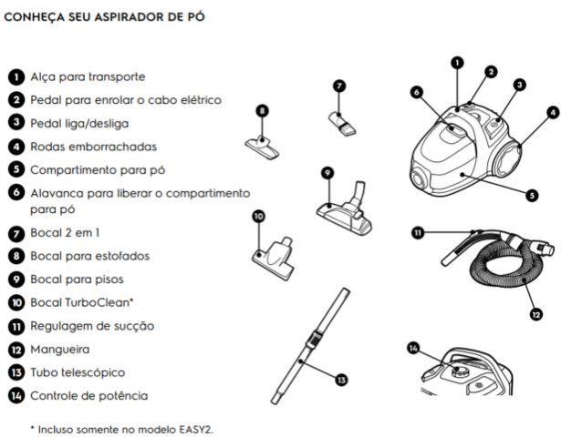 Componentes e acessórios do Aspirador de Pó Electrolux - EASY2