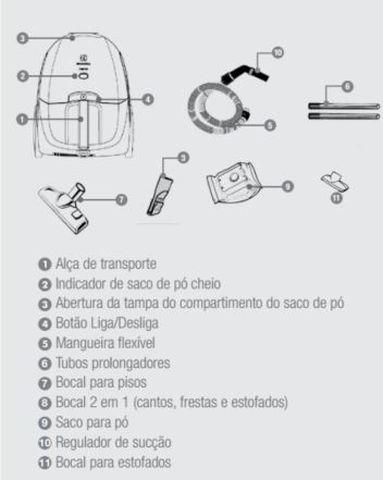 Componentes e acessórios do Aspirador de Pó Electrolux - NAN11