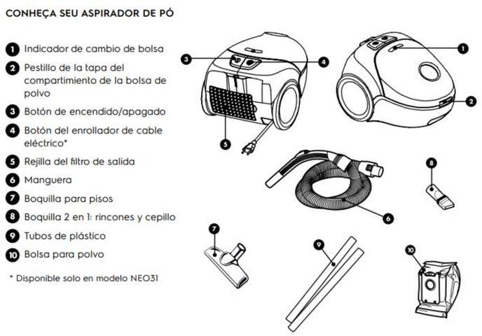 Componentes e acessórios do Aspirador de Pó Electrolux - NEO30