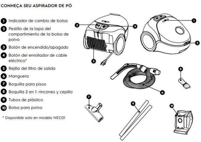 Componentes e acessórios do Aspirador de Pó Electrolux - NEO31