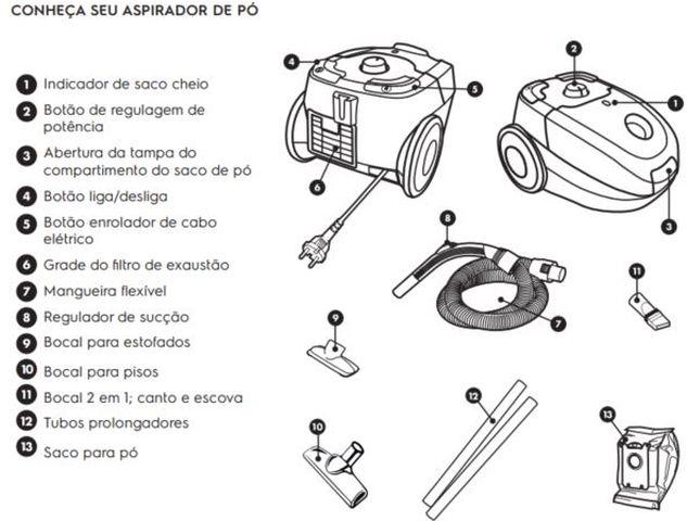 Componentes e acessórios do Aspirador de Pó Electrolux - SON01