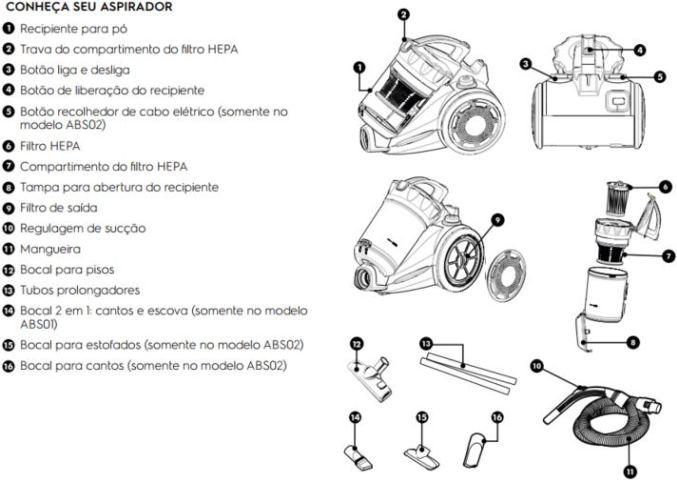 Componentes e acessórios do Aspirador de Pó Electrolux - ABS01