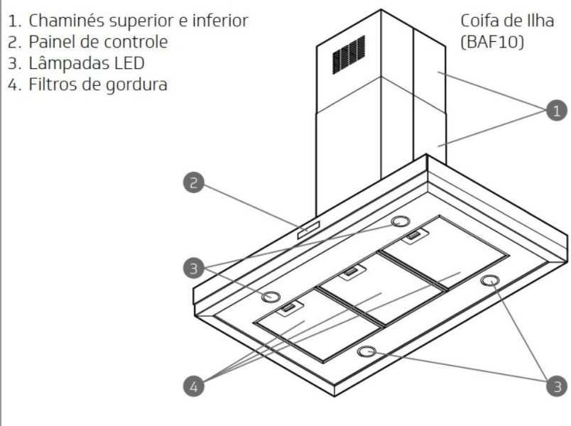 Medidas de Coifa Brastemp de Ilha 100 cm - BAF10