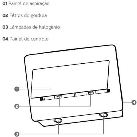 Medidas de Coifa Brastemp de Parede 80 cm - GAV80