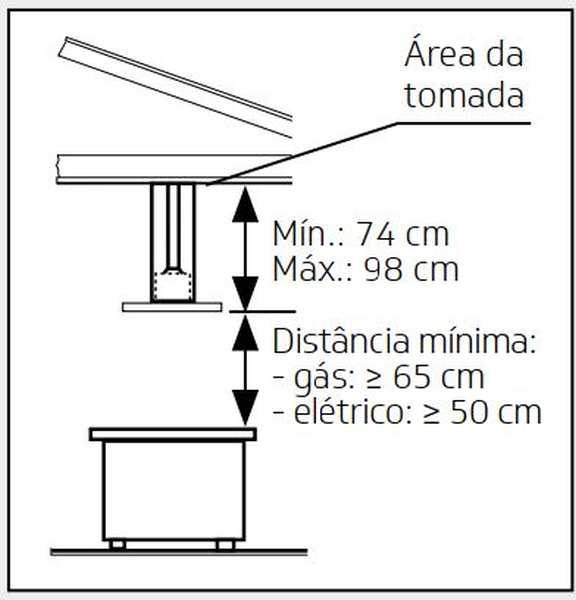 Local de instalação da Coifa - distância coifa - fogão