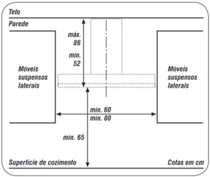 instalação do depurador de ar Brastemp - Distância depurador e fogão