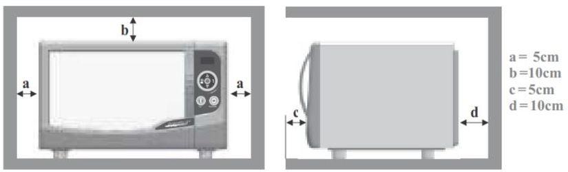 Instalação do forno de bancada Fischer - Grill Branco