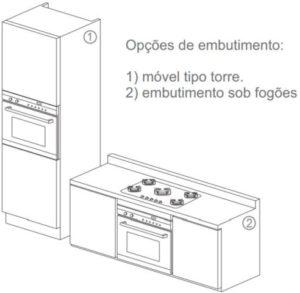 Forno Elétrico de Embutir Fischer - Opções de Embutimento