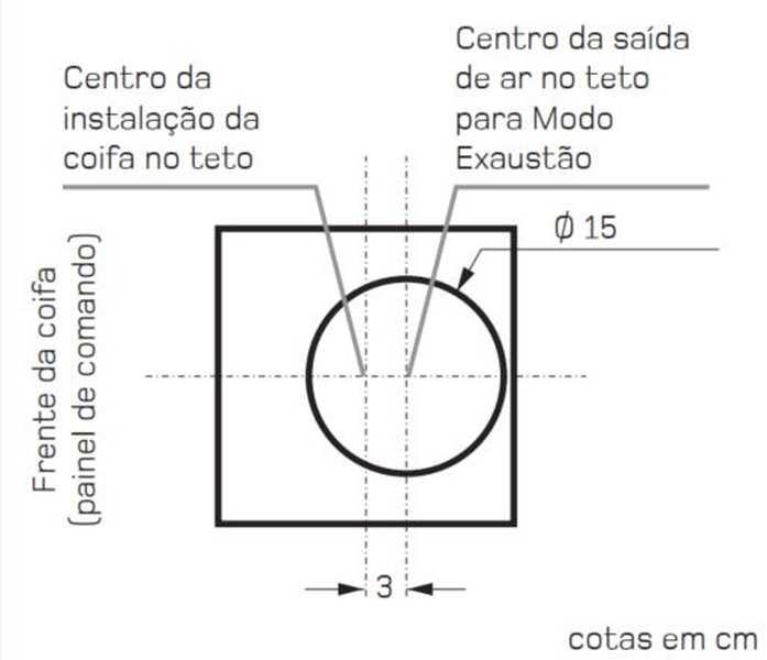 Local de instalação da Coifa - Diâmetro do duto de saída de ar