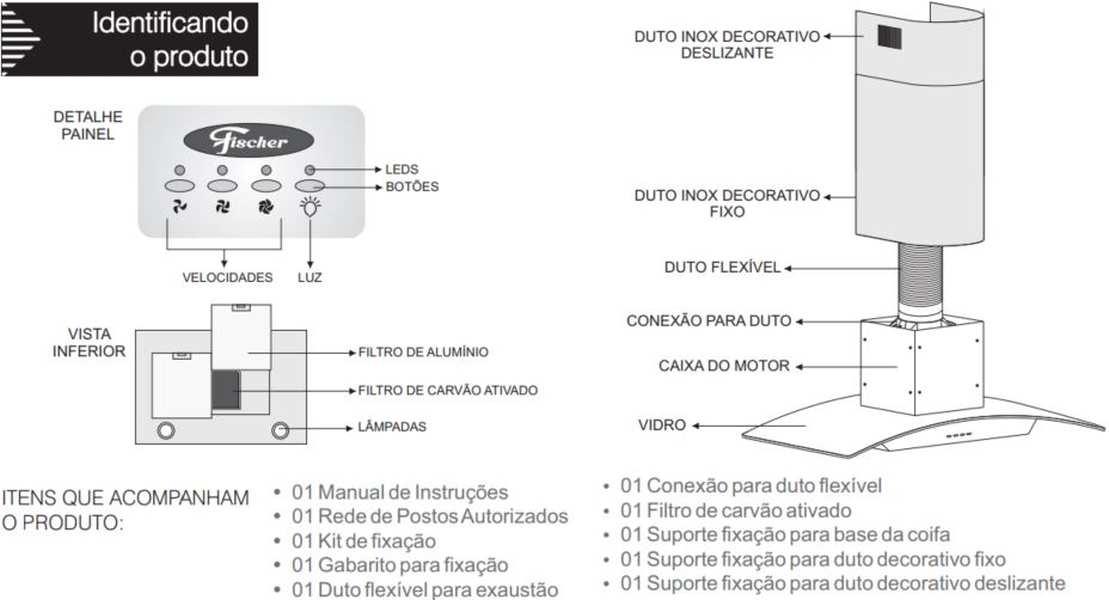 Medidas de Coifa Fischer de Parede - 9347