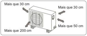 Instalação do Condicionador de Ar Electrolux