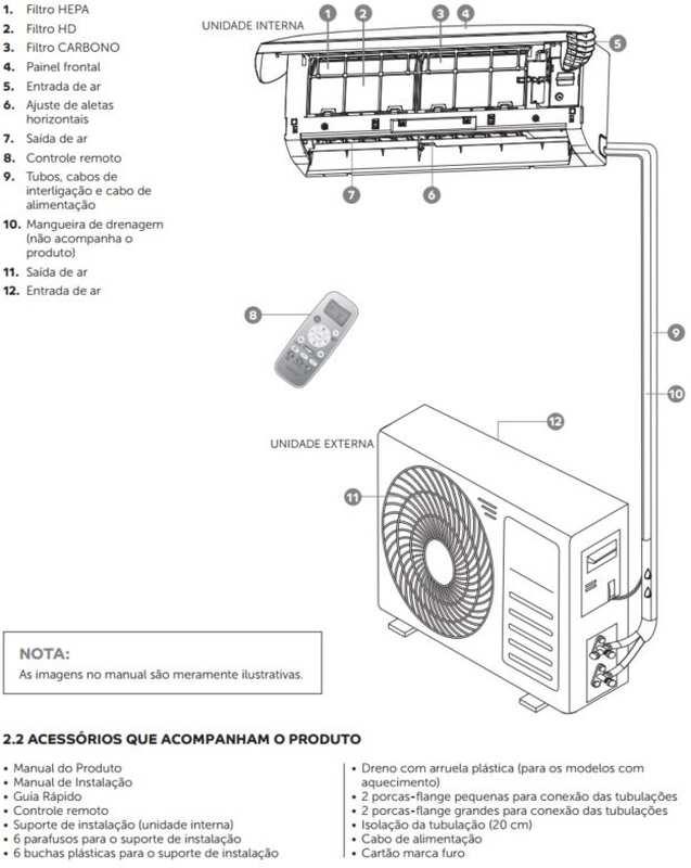 Medidas de Ar Condicionado Consul 12000BTU Frio