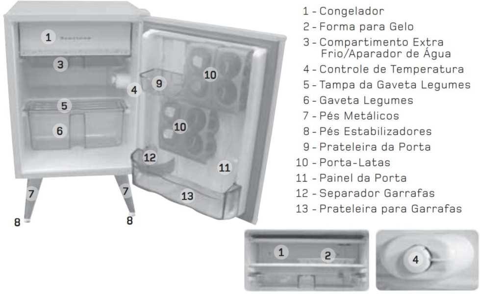 Medidas de Frigobar Brastemp 76 litros retrô - BRA08BG
