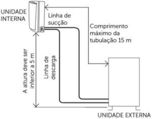 Instalação do Ar Condicionado Consul