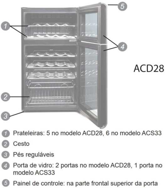 Medidas de Adega Electrolux - ACD28