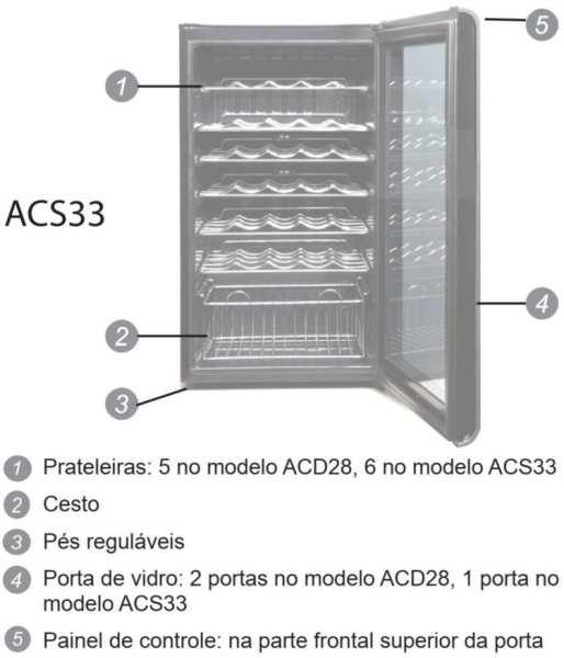 Medidas de Adega Electrolux - ACS33