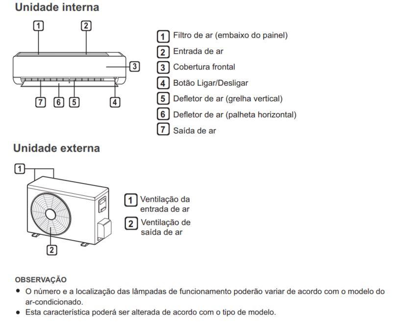 Medidas de Ar Condicionado LG - 11500 btus - Quente e Frio