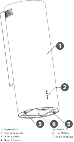 Medidas de Coifa Tramontina de Parede - Tube IX Wall 35