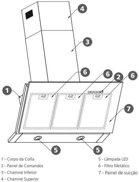 Medidas de Coifa Tramontina de Parede - Angle IX 90
