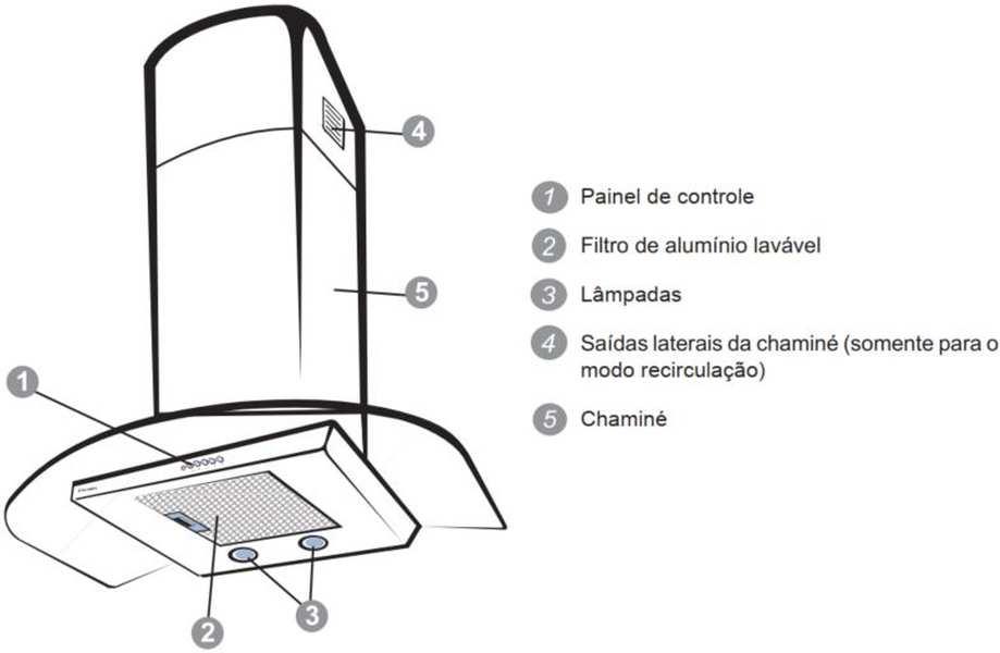 Medidas de Coifa Electrolux de Parede - 60CV