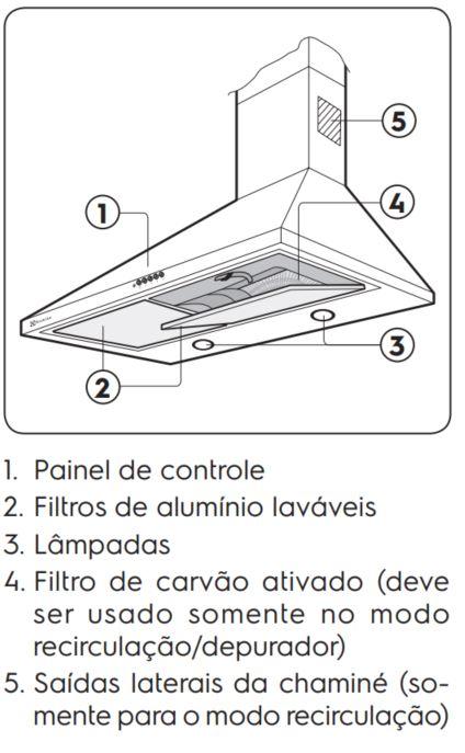 Medidas de Coifa Electrolux de Parede - 60CX
