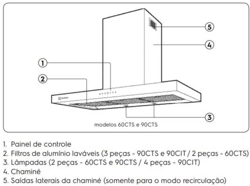 Medidas de Coifa Electrolux de Parede - 90CT