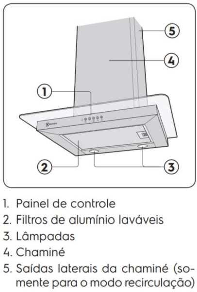 Medidas de Coifa Electrolux de Parede - 90CV
