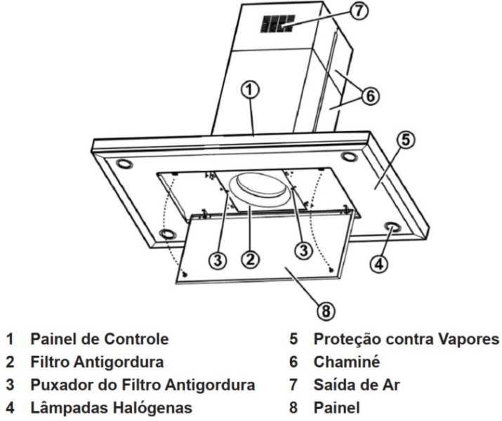 Medidas de Coifa Electrolux de Ilha - IHI12