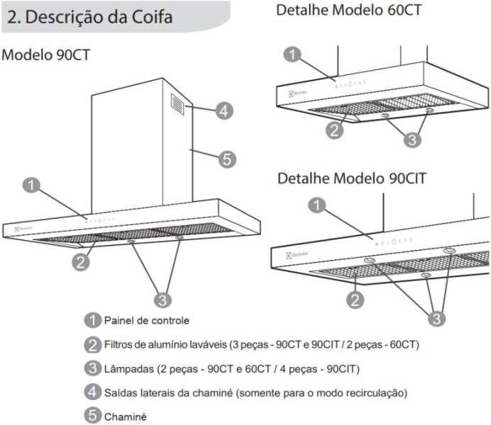 Medidas de Coifa Electrolux de Parede - 60CT