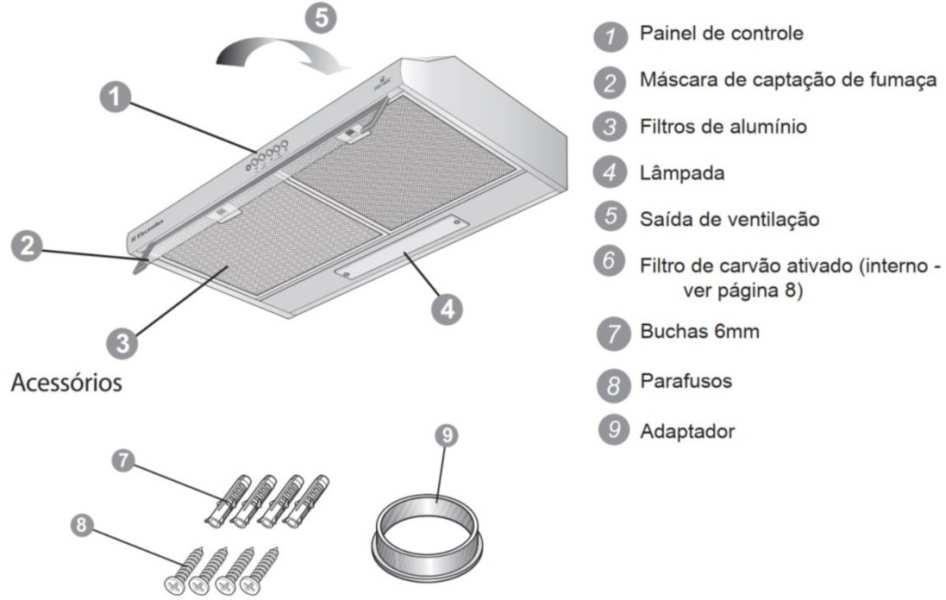 Medidas de Depurador de ar Electrolux - DE60