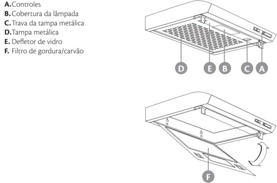 Medidas de Depurador Consul - CAT80GR