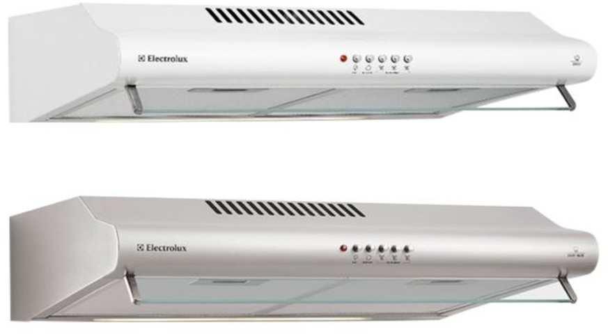 Medidas de Depurador de Ar Electrolux - DB60