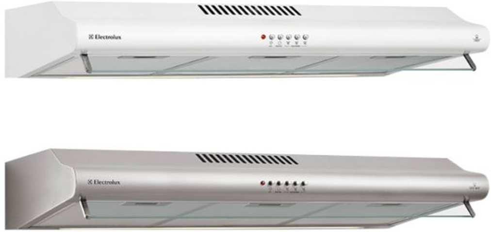 Medidas de Depurador Electrolux - DB80