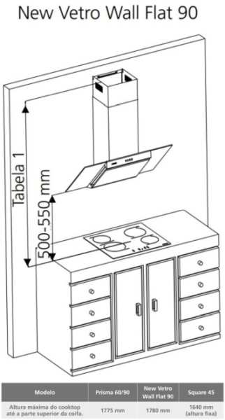 Instalação de coifa Tramontina - Distância Coifa - Fogão