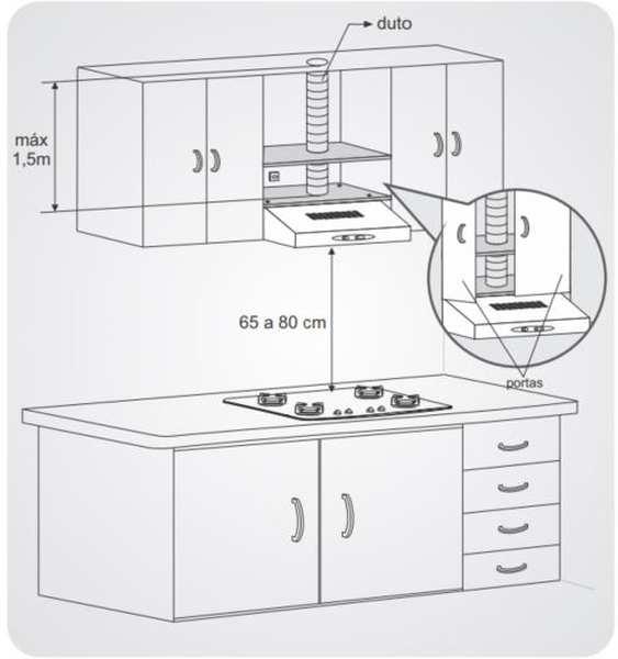 Instalação de depurador de ar - Distância depurador - fogão