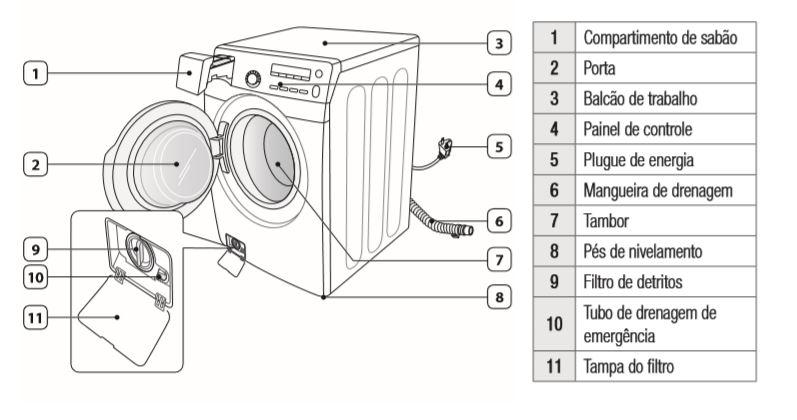 Medidas de Máquina Lava e Seca Samsung WD7000