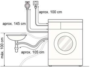 Instalação da Lavadora LG