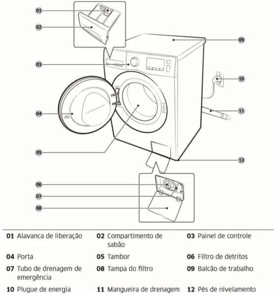 Medidas de Máquina Lava e Seca Samsung WD4000