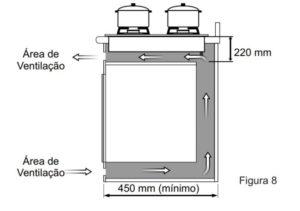 Instalação do cooktop Itatiaia