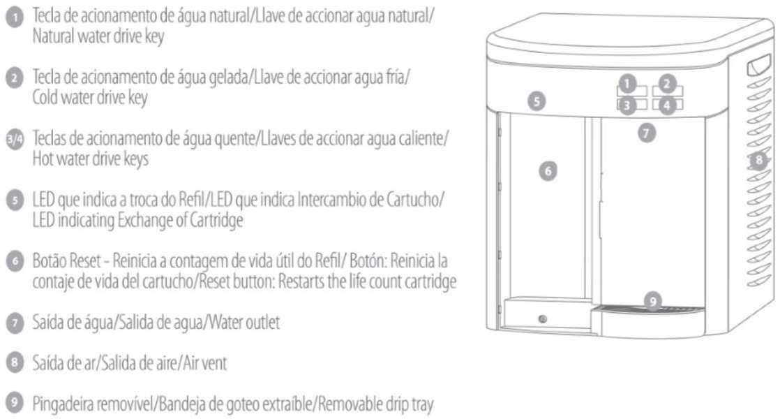 Medidas do Purificador de Água IBBL FRQ600 Expert Branco