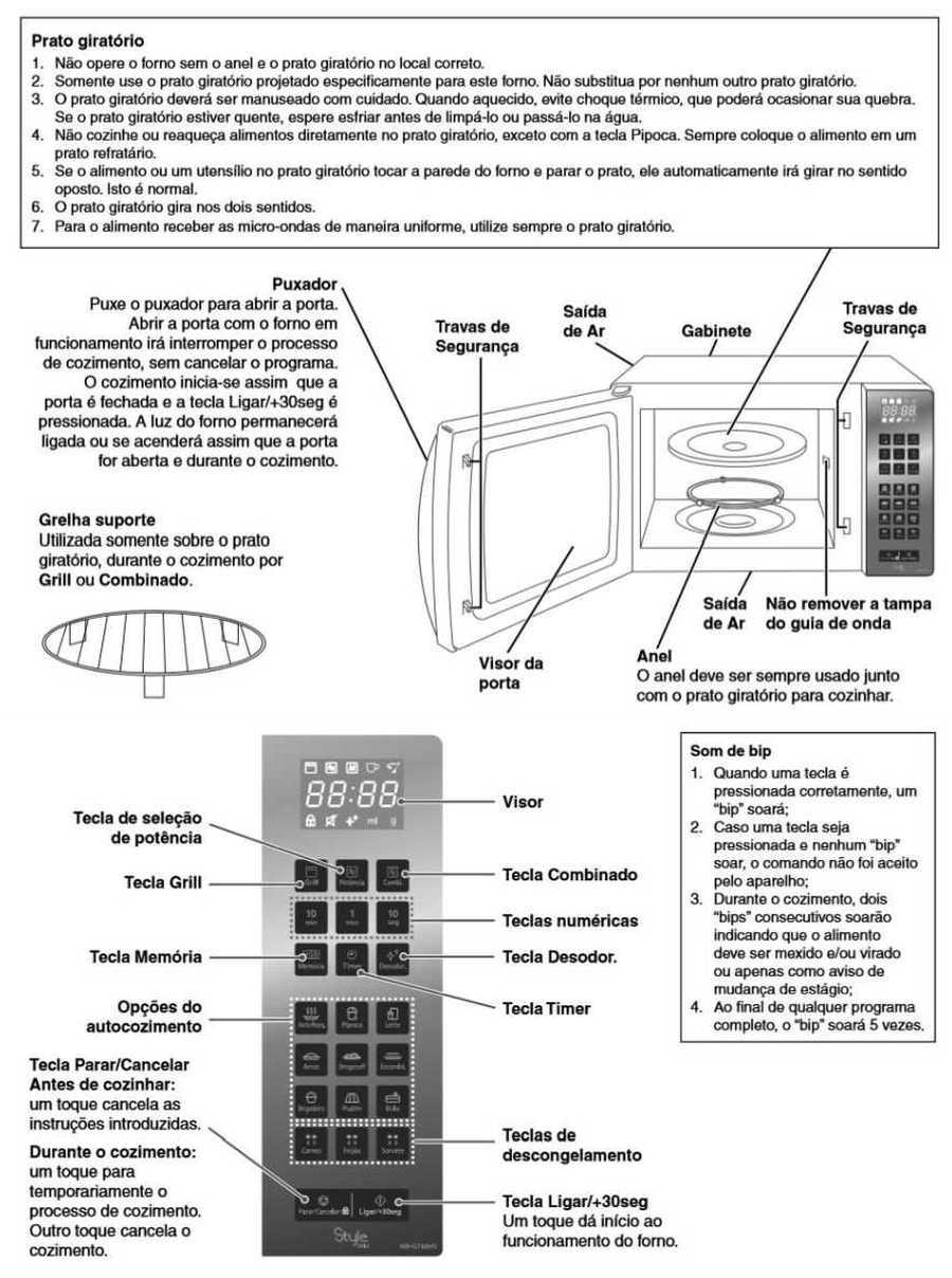 Manual de instruções do microondas Panasonic NN-GT68H - Conheça seu forno