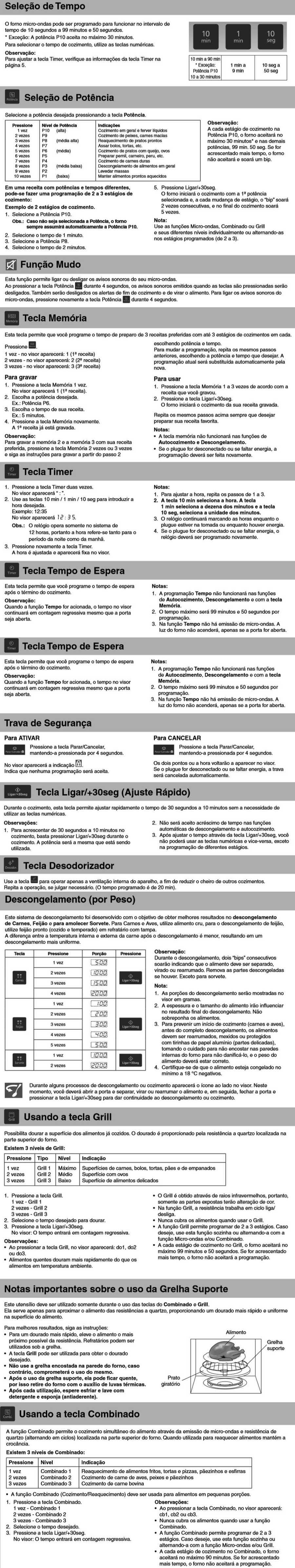 Manual de instruções do microondas Panasonic NN-GT68H - Funções