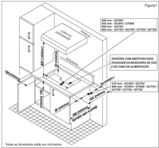 Dimensões do Nicho para Cooktop Electrolux