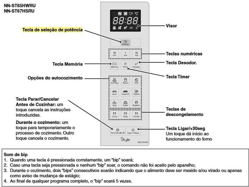 Como ajustar a potência do microondas Panasonic - NN-ST65H
