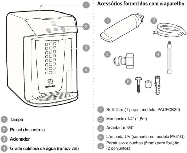 Medidas do Purificador de Água Electrolux - PA31G - Prata